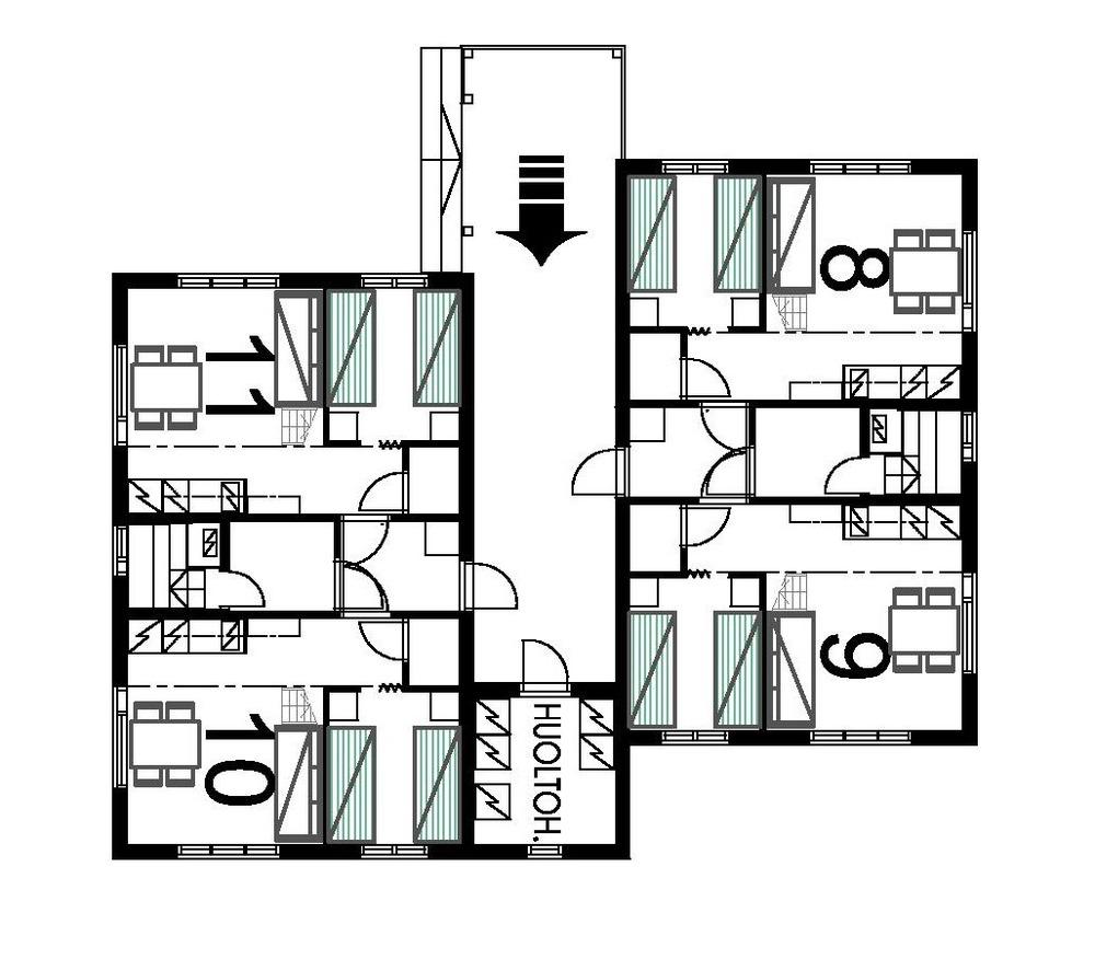 RIAmajat ylämajat